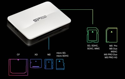 Đầu đọc thẻ Silicon power ALL IN ONE USB 3.0